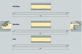 Tipos de panel sándwich de fachada