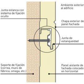 Montaje vertical panel sándwich de fachada